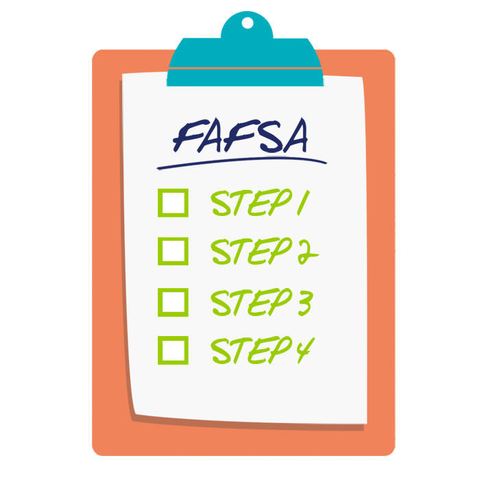 Clipart of a clipboard that says FAFSA at the top underlined. Under it are Step one through step four with a box on the left. No boxes are checked.