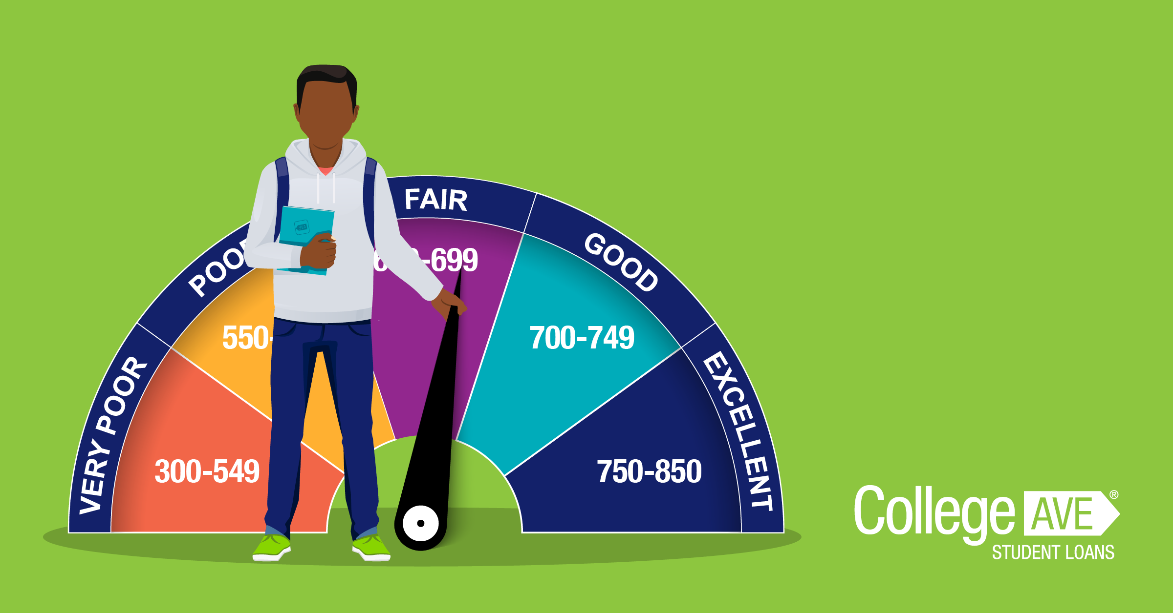 Tips to Improve Your Credit Score as a Student