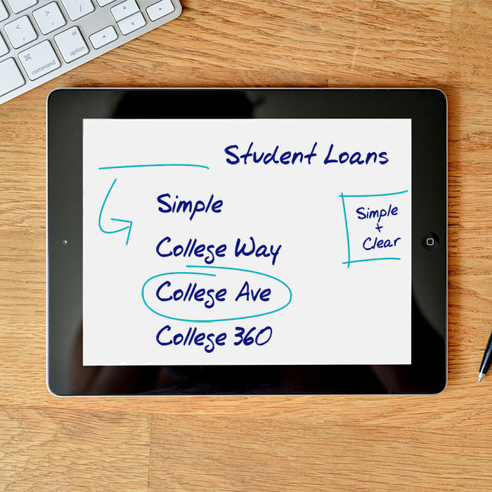 Photo of an iPad with text written on it - Student Loans with an arrow pointing to Simple, under that the text College way, College ave, College 360. College Ave is circled. On the right there is a box that says simple and clear.