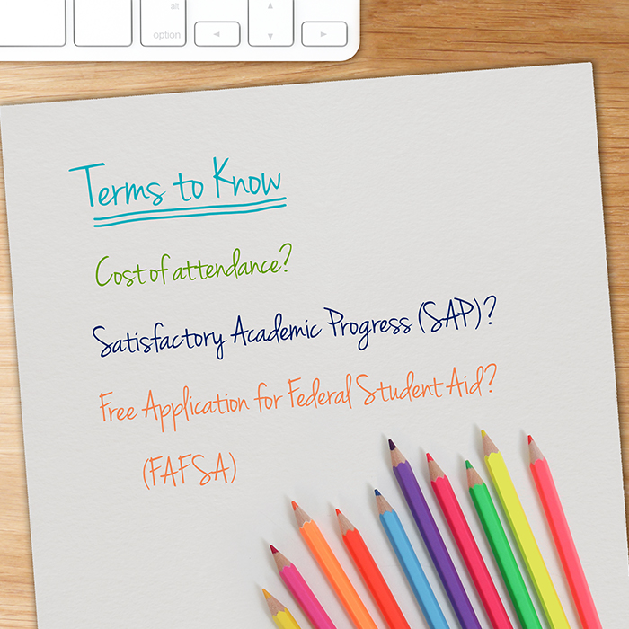 Terms to know written at the top of a paper with color pencils at the bottom of the page. Under Terms to know is - Cost of attendance? - Satisfactory Academic Progress (SAP)? Free application for federal student aid? FAFSA