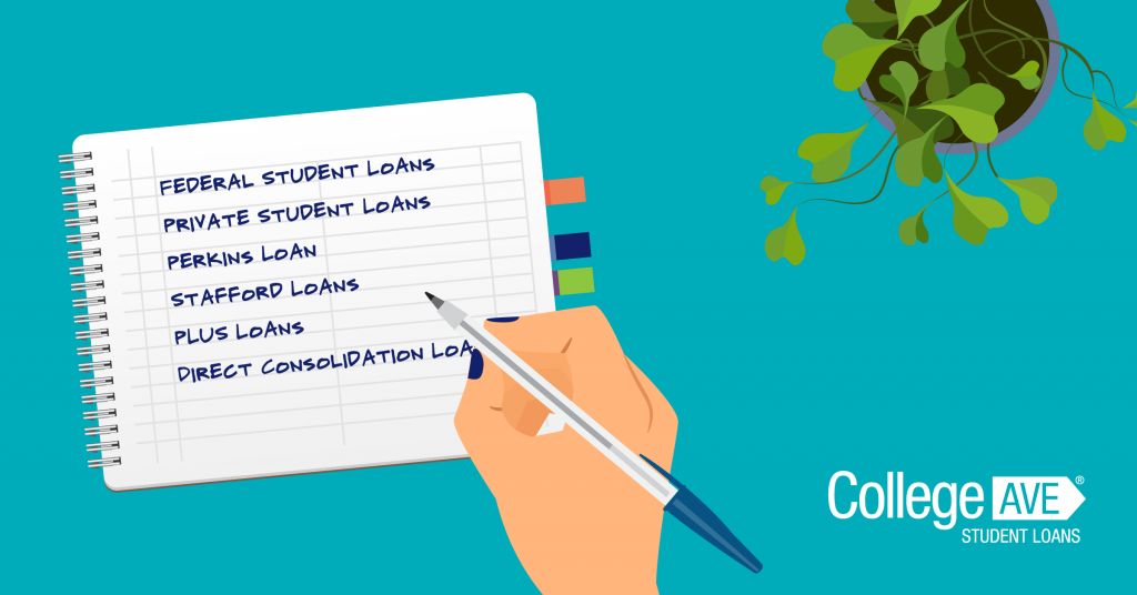 Private Student Loans >> The 5 Types Of Student Loans To Help You Pay For College College Ave