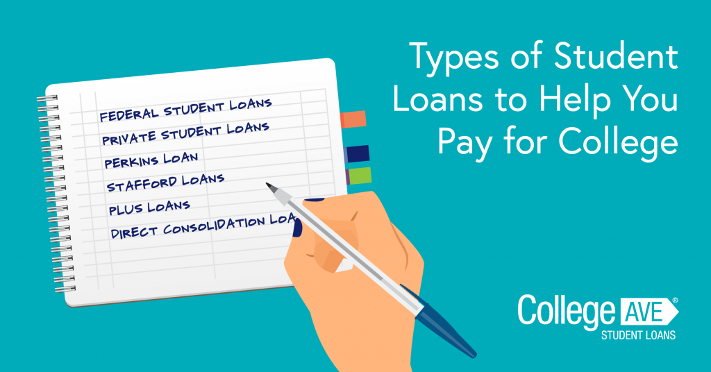Private Student Loans >> The 5 Types Of Student Loans To Help You Pay For College