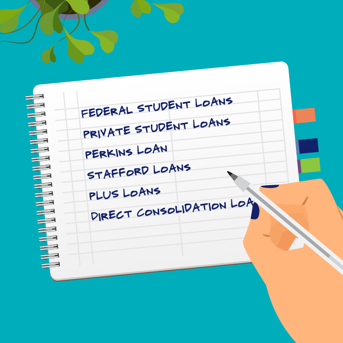 Students loans federal consolidating rates of change